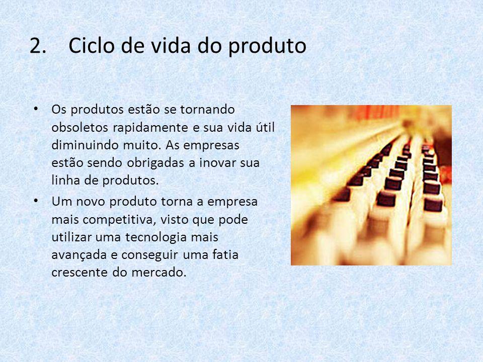 2.Ciclo de vida do produto Os produtos estão se tornando obsoletos rapidamente e sua vida útil diminuindo muito.