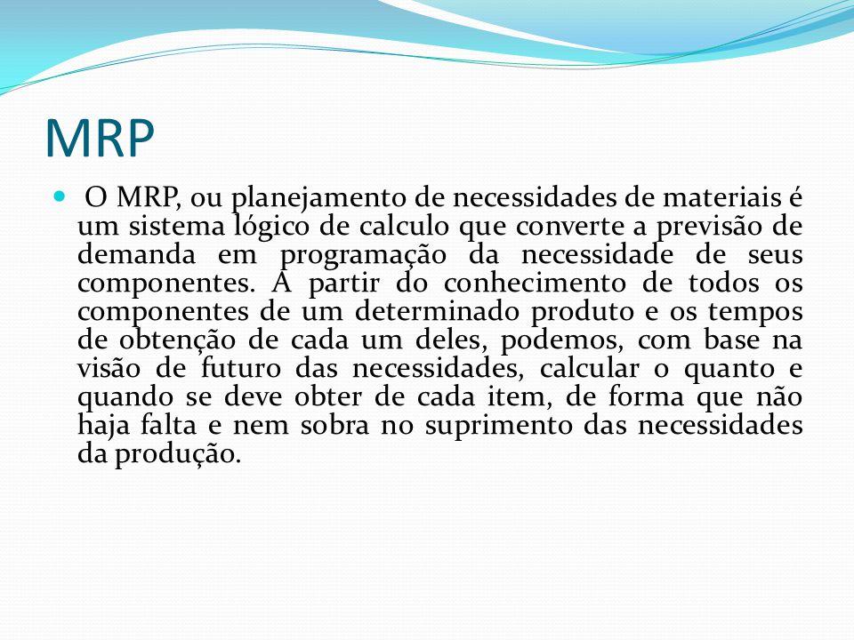 MRP O MRP, ou planejamento de necessidades de materiais é um sistema lógico de calculo que converte a previsão de demanda em programação da necessidad