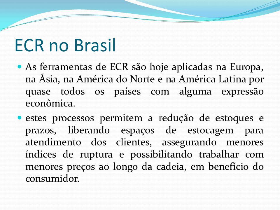 ECR no Brasil As ferramentas de ECR são hoje aplicadas na Europa, na Ásia, na América do Norte e na América Latina por quase todos os países com algum