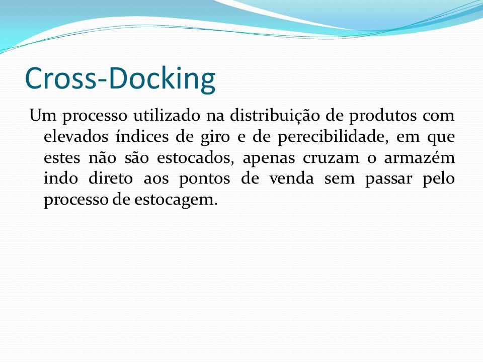 Cross-Docking Um processo utilizado na distribuição de produtos com elevados índices de giro e de perecibilidade, em que estes não são estocados, apen