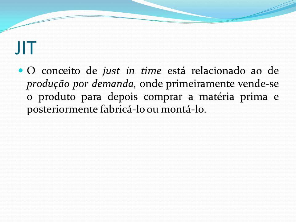 JIT O conceito de just in time está relacionado ao de produção por demanda, onde primeiramente vende-se o produto para depois comprar a matéria prima