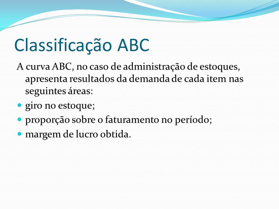Classificação ABC A curva ABC, no caso de administração de estoques, apresenta resultados da demanda de cada item nas seguintes áreas: giro no estoque