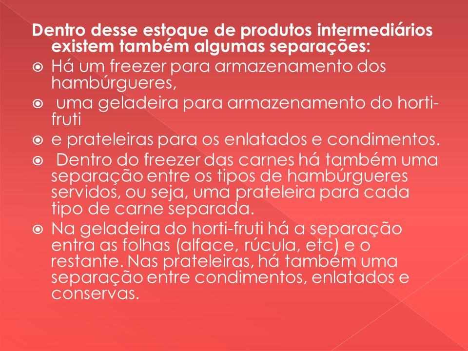 Dentro desse estoque de produtos intermediários existem também algumas separações: Há um freezer para armazenamento dos hambúrgueres, uma geladeira para armazenamento do horti- fruti e prateleiras para os enlatados e condimentos.