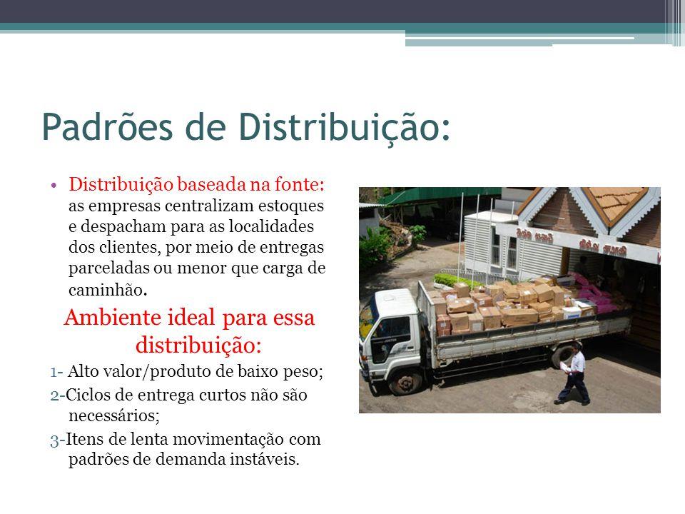 Padrões de Distribuição: Distribuição baseada na fonte: as empresas centralizam estoques e despacham para as localidades dos clientes, por meio de ent