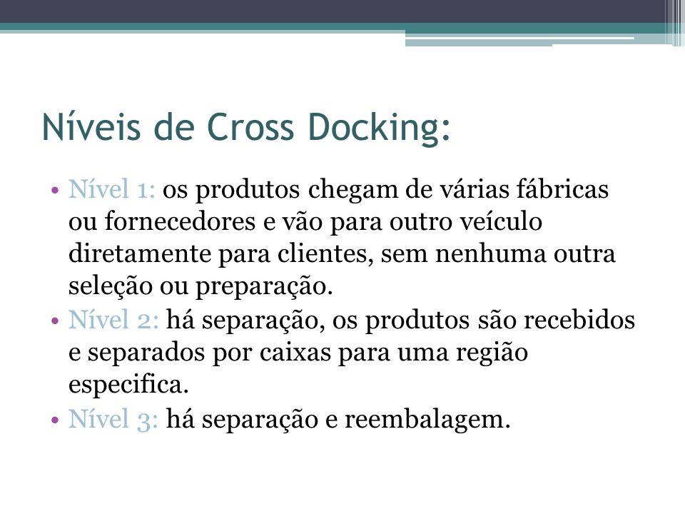 Níveis de Cross Docking: Nível 1: os produtos chegam de várias fábricas ou fornecedores e vão para outro veículo diretamente para clientes, sem nenhum