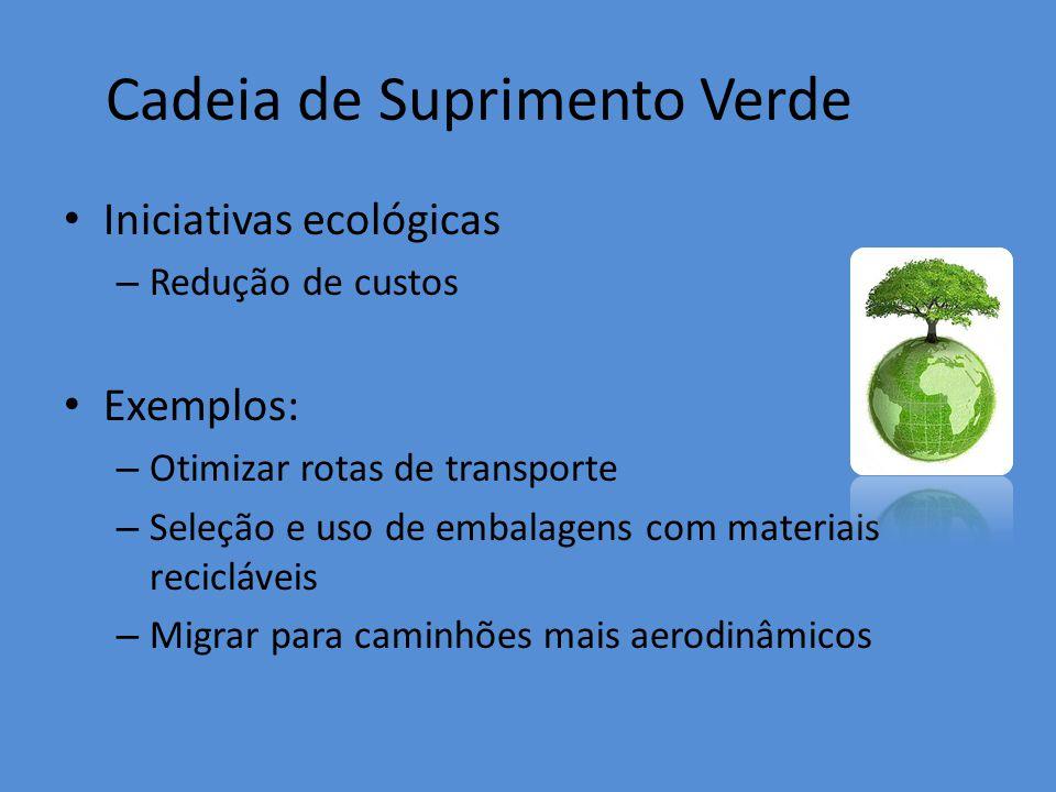 Cadeia de Suprimento Verde Iniciativas ecológicas – Redução de custos Exemplos: – Otimizar rotas de transporte – Seleção e uso de embalagens com materiais recicláveis – Migrar para caminhões mais aerodinâmicos