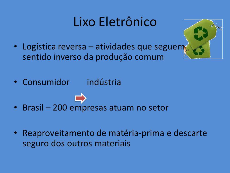 Lixo Eletrônico Logística reversa – atividades que seguem o sentido inverso da produção comum Consumidor indústria Brasil – 200 empresas atuam no setor Reaproveitamento de matéria-prima e descarte seguro dos outros materiais