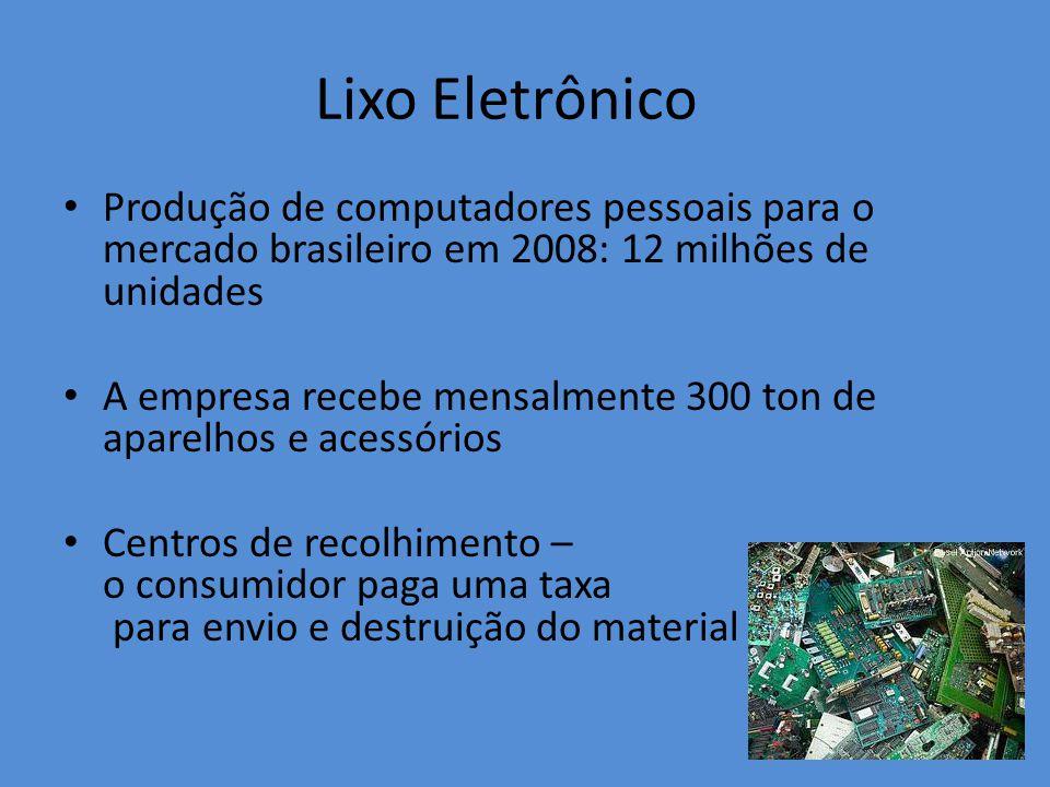 Lixo Eletrônico Produção de computadores pessoais para o mercado brasileiro em 2008: 12 milhões de unidades A empresa recebe mensalmente 300 ton de aparelhos e acessórios Centros de recolhimento – o consumidor paga uma taxa para envio e destruição do material