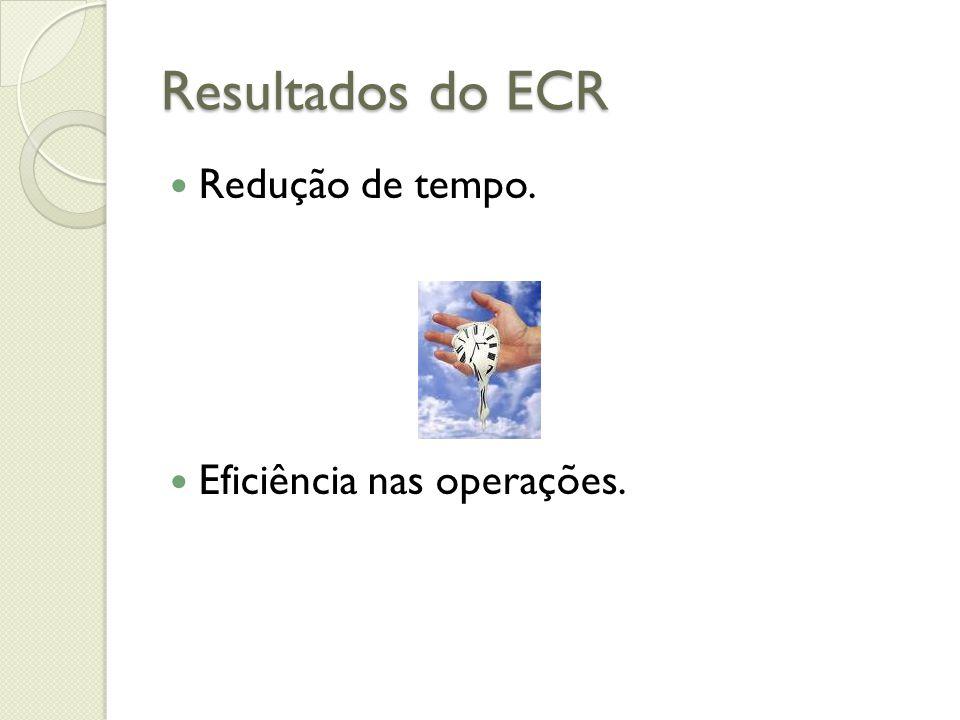 Resultados do ECR Redução de tempo. Eficiência nas operações.
