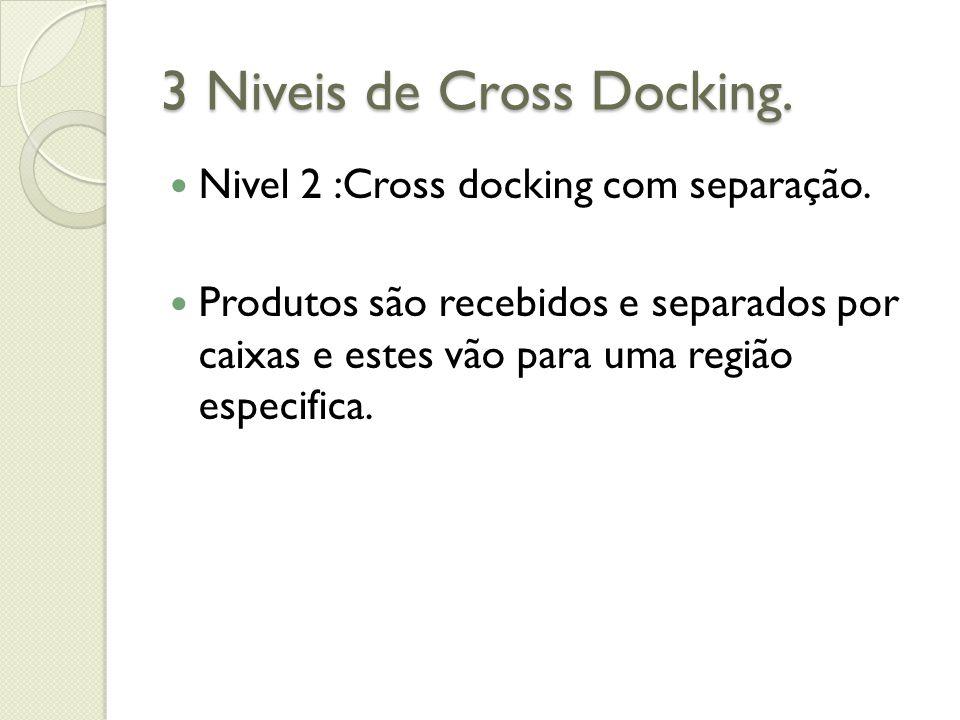3 Niveis de Cross Docking. Nivel 2 :Cross docking com separação. Produtos são recebidos e separados por caixas e estes vão para uma região especifica.