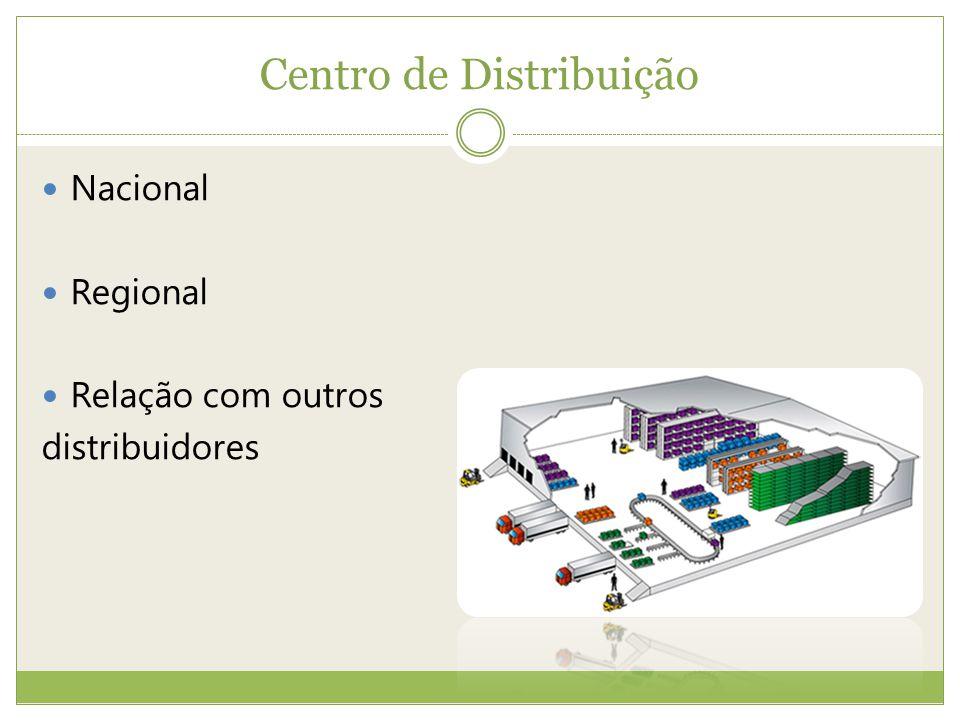 Estoque sempre em nível máximo Sistema integrado Envio de produtos pelo Centro de Distribuição 2 vezes por semana Custo total Logística nos Estoques