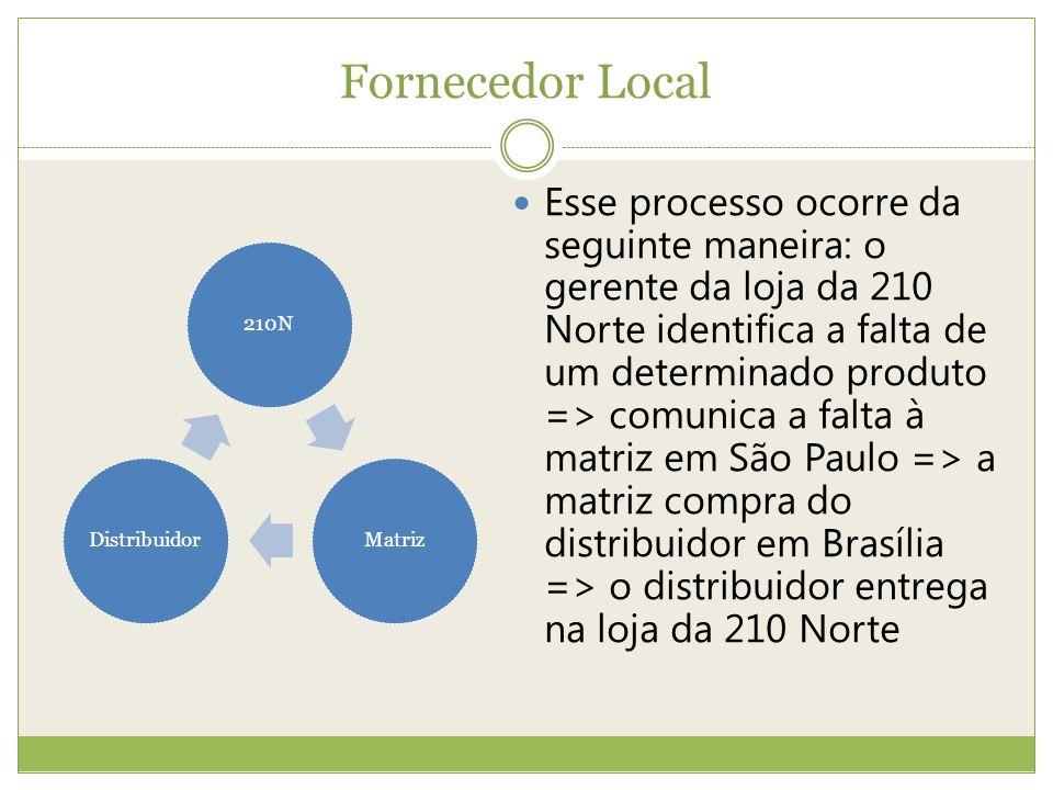 Perspectivas de Mudança A Drogasil tem planos de instalar um centro de distribuição, nos moldes do existente em São Paulo, para atender a região Centro-Oeste, no Estado de Goiás.