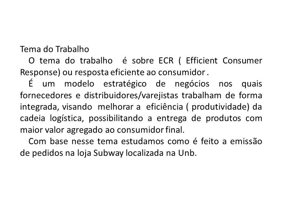 Tema do Trabalho O tema do trabalho é sobre ECR ( Efficient Consumer Response) ou resposta eficiente ao consumidor. É um modelo estratégico de negócio
