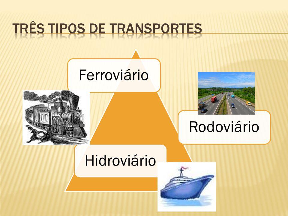 a participação da hidrovia é praticamente inexistente o modal rodoviário está saturado a malha ferroviária logo chegará ao limite de sua capacidade de transporte.