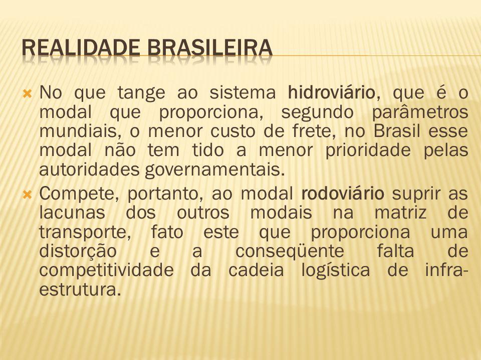 No que tange ao sistema hidroviário, que é o modal que proporciona, segundo parâmetros mundiais, o menor custo de frete, no Brasil esse modal não tem tido a menor prioridade pelas autoridades governamentais.
