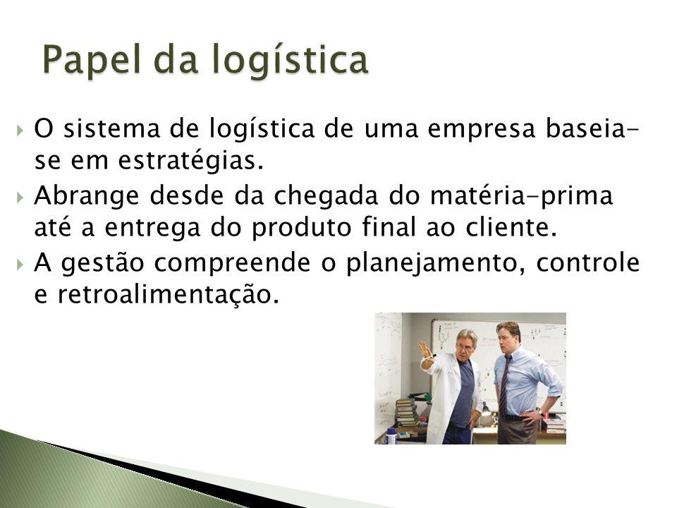 O sistema de logística de uma empresa baseia- se em estratégias. Abrange desde da chegada do matéria-prima até a entrega do produto final ao cliente.