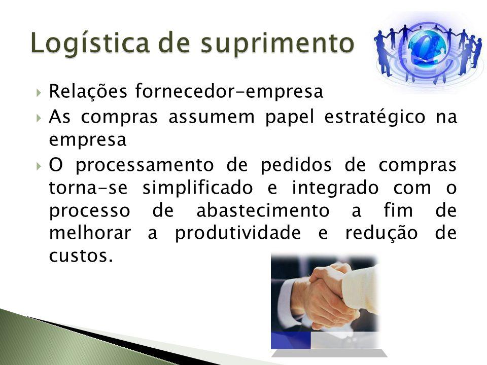 Relações fornecedor-empresa As compras assumem papel estratégico na empresa O processamento de pedidos de compras torna-se simplificado e integrado co
