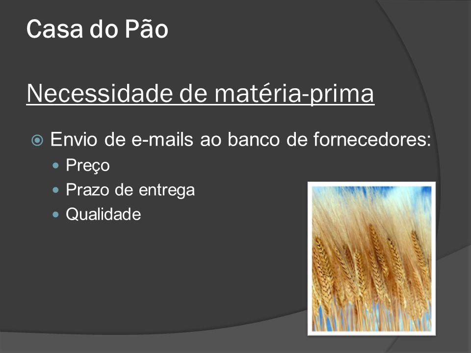 Casa do Pão Necessidade de matéria-prima Envio de e-mails ao banco de fornecedores: Preço Prazo de entrega Qualidade