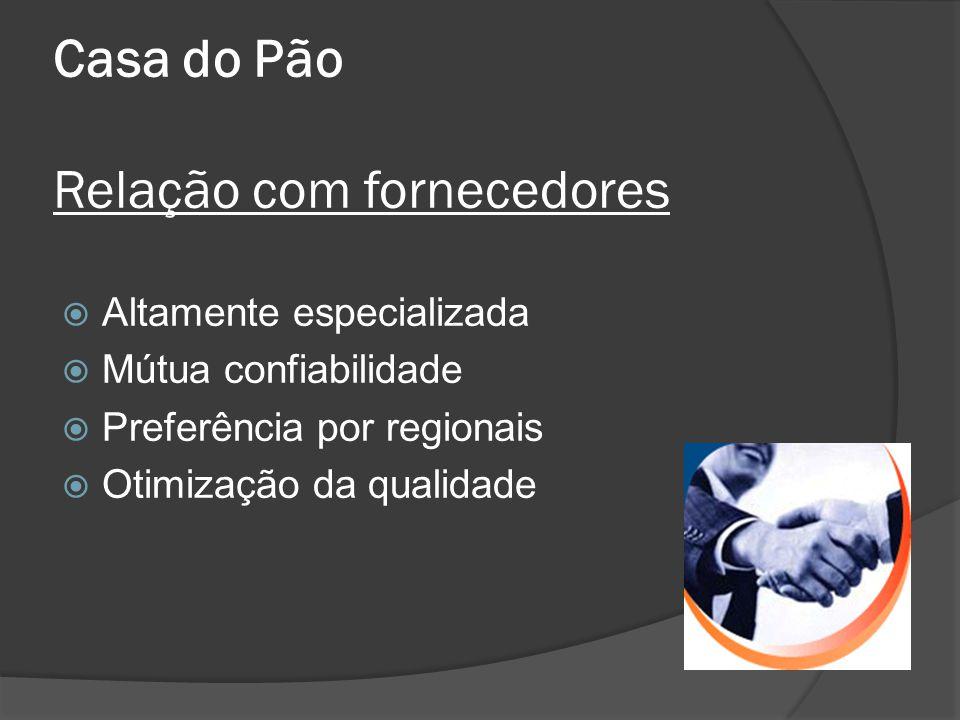 Casa do Pão Relação com fornecedores Altamente especializada Mútua confiabilidade Preferência por regionais Otimização da qualidade