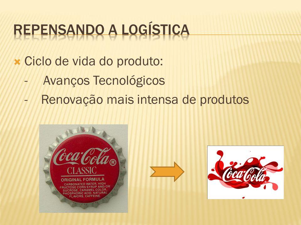 Racionalização do ciclo de fornecedores: - Parcerias (Preço, Produtos) - Sistema modular de fornecimento: Cadeia de Subfornecedores
