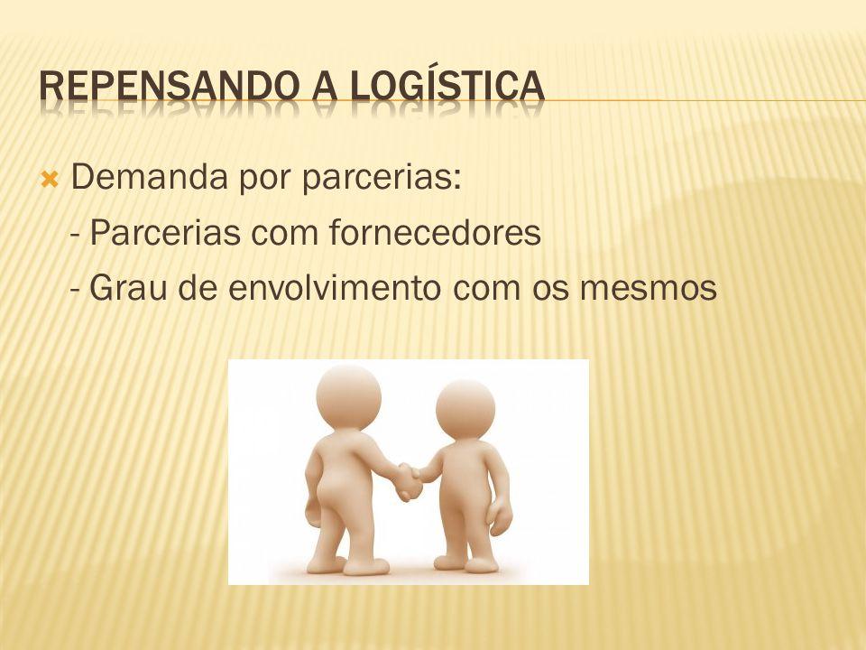É o esforço envolvido nos processos e atividades empresariais que criam valor na forma de produtos ou serviços para o consumidor