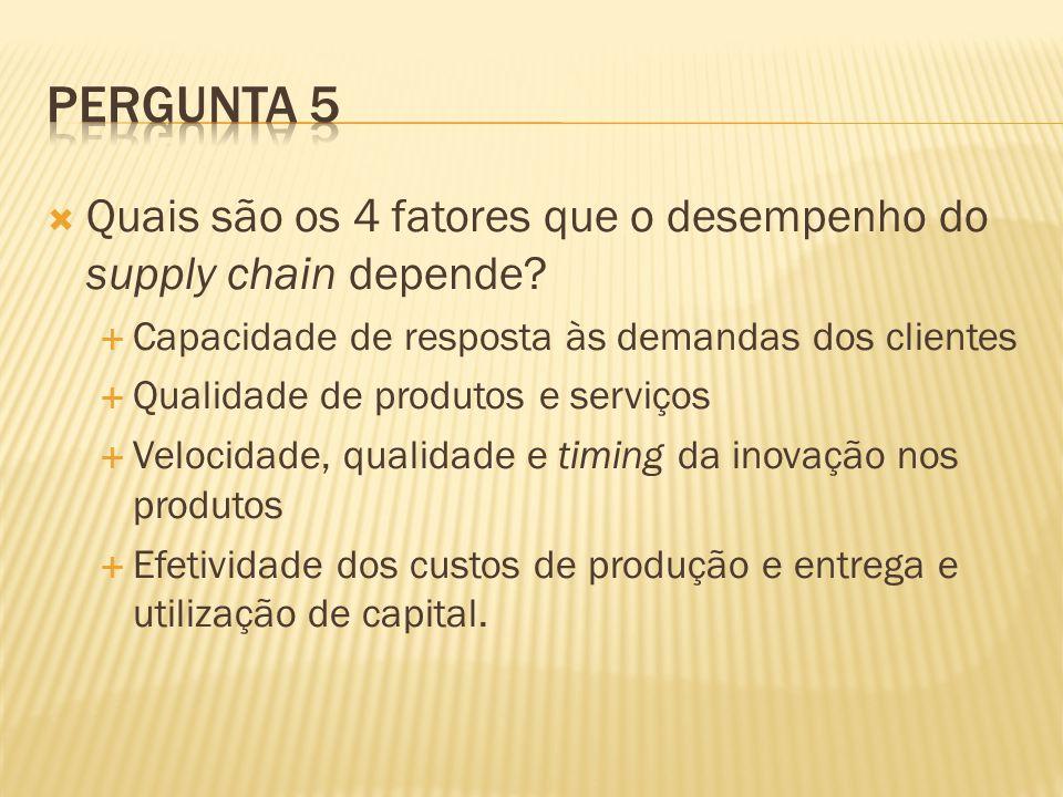 Quais são os 4 fatores que o desempenho do supply chain depende? Capacidade de resposta às demandas dos clientes Qualidade de produtos e serviços Velo