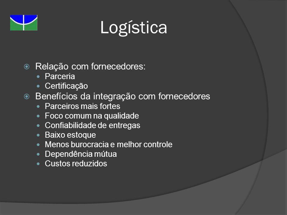 Logística Relação com fornecedores: Parceria Certificação Benefícios da integração com fornecedores Parceiros mais fortes Foco comum na qualidade Conf