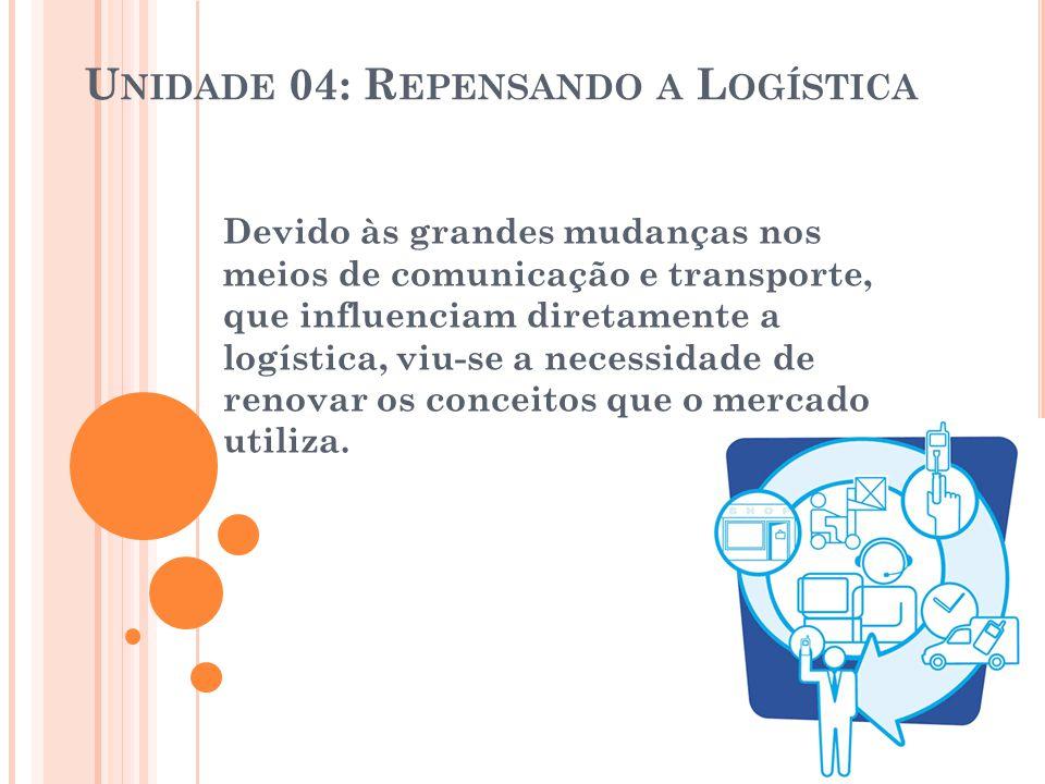 U NIDADE 04: R EPENSANDO A L OGÍSTICA Devido às grandes mudanças nos meios de comunicação e transporte, que influenciam diretamente a logística, viu-se a necessidade de renovar os conceitos que o mercado utiliza.