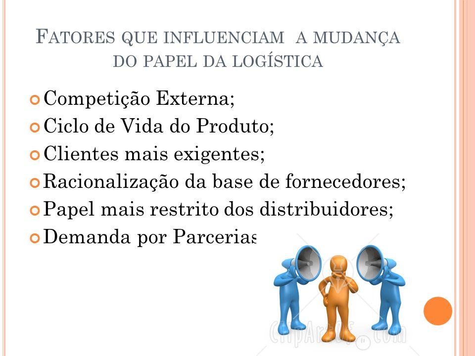 F ATORES QUE INFLUENCIAM A MUDANÇA DO PAPEL DA LOGÍSTICA Competição Externa; Ciclo de Vida do Produto; Clientes mais exigentes; Racionalização da base de fornecedores; Papel mais restrito dos distribuidores; Demanda por Parcerias.