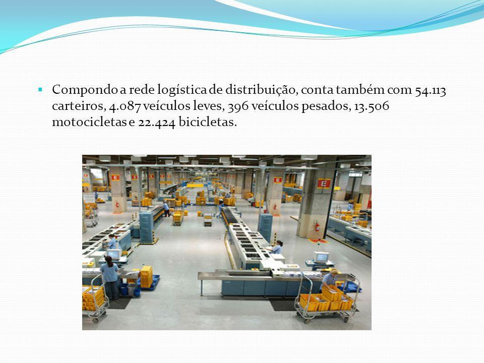 Compondo a rede logística de distribuição, conta também com 54.113 carteiros, 4.087 veículos leves, 396 veículos pesados, 13.506 motocicletas e 22.424