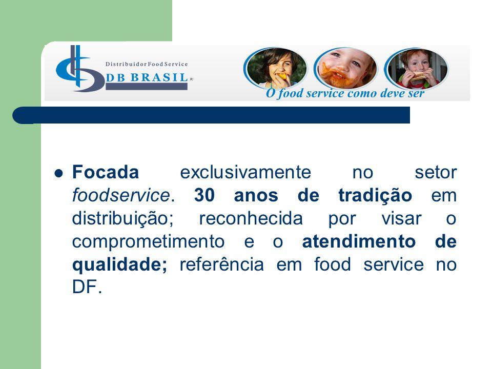 Logística e Distribuição – DB Brasil Otimização do espaço para armazenagem ; Melhoria da produtividade ; Vantagem competitiva.