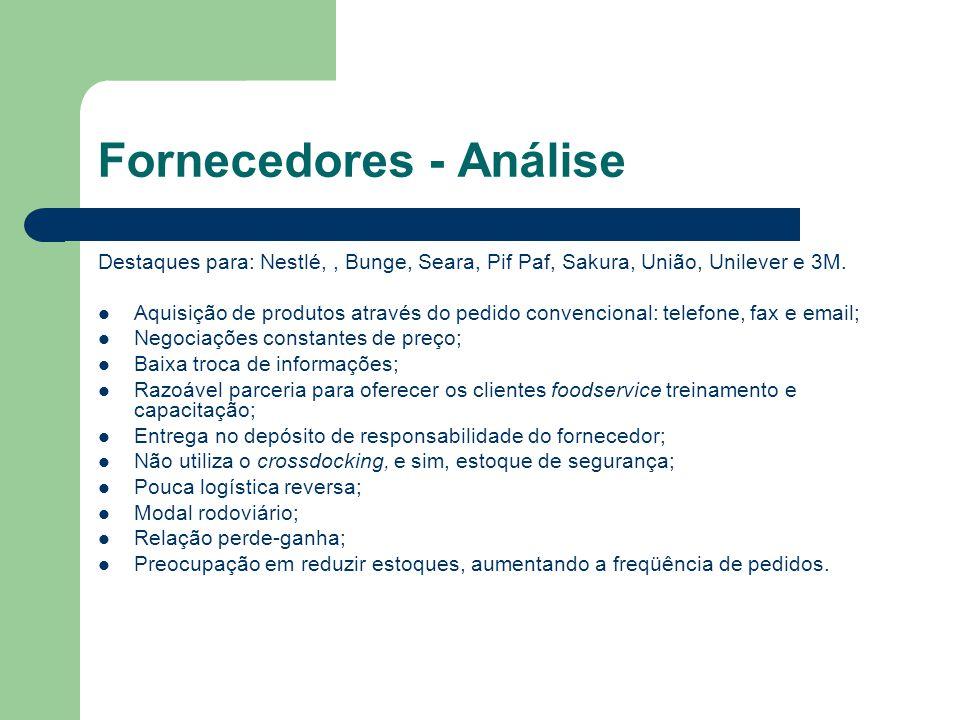 Fornecedores - Análise Destaques para: Nestlé,, Bunge, Seara, Pif Paf, Sakura, União, Unilever e 3M.