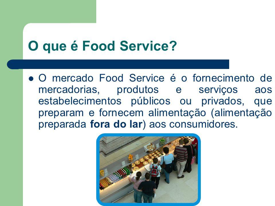 O que é Food Service.