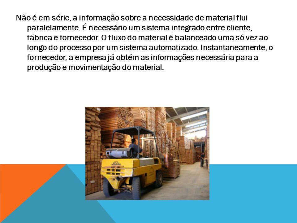 Não é em série, a informação sobre a necessidade de material flui paralelamente. É necessário um sistema integrado entre cliente, fábrica e fornecedor