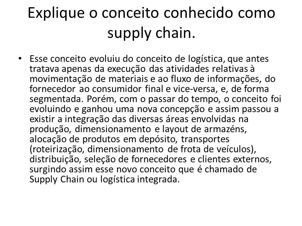 Explique o conceito conhecido como supply chain. Esse conceito evoluiu do conceito de logística, que antes tratava apenas da execução das atividades r