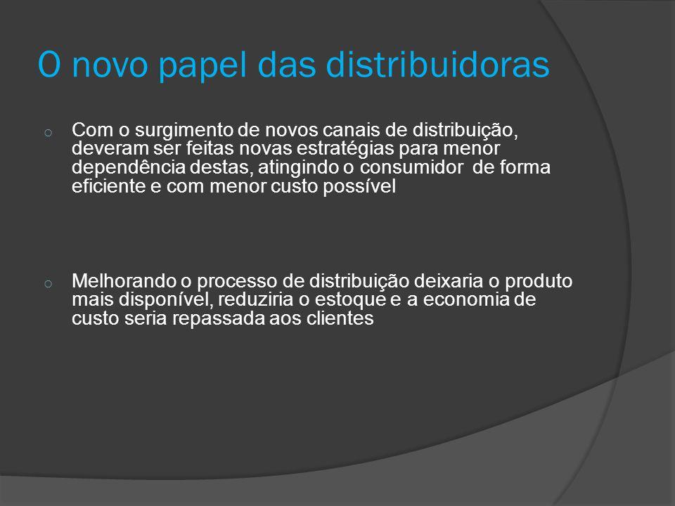 O novo papel das distribuidoras o Com o surgimento de novos canais de distribuição, deveram ser feitas novas estratégias para menor dependência destas