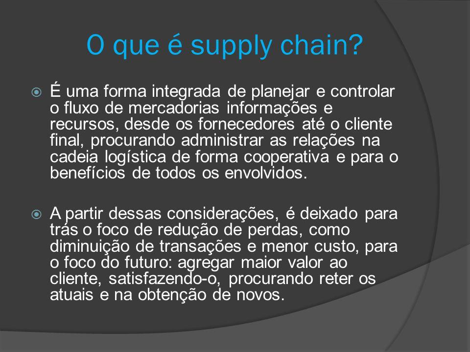 O que é supply chain? É uma forma integrada de planejar e controlar o fluxo de mercadorias informações e recursos, desde os fornecedores até o cliente