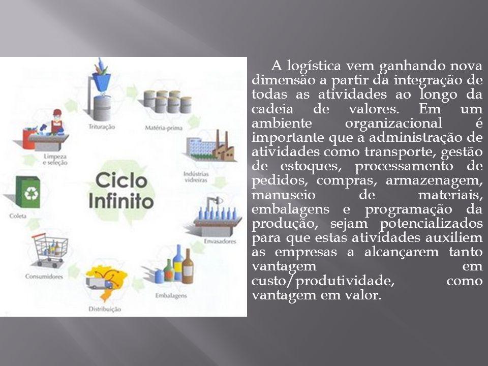 A logística vem ganhando nova dimensão a partir da integração de todas as atividades ao longo da cadeia de valores. Em um ambiente organizacional é im