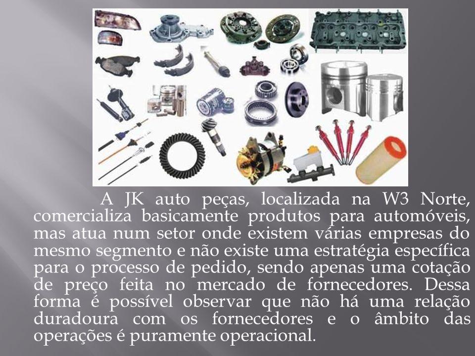 A JK auto peças, localizada na W3 Norte, comercializa basicamente produtos para automóveis, mas atua num setor onde existem várias empresas do mesmo s