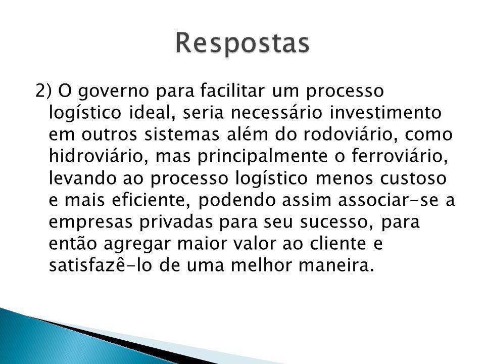 3) A logística só começou a tornar-se presente no cotidiano brasileiro a partir de da década de 90.