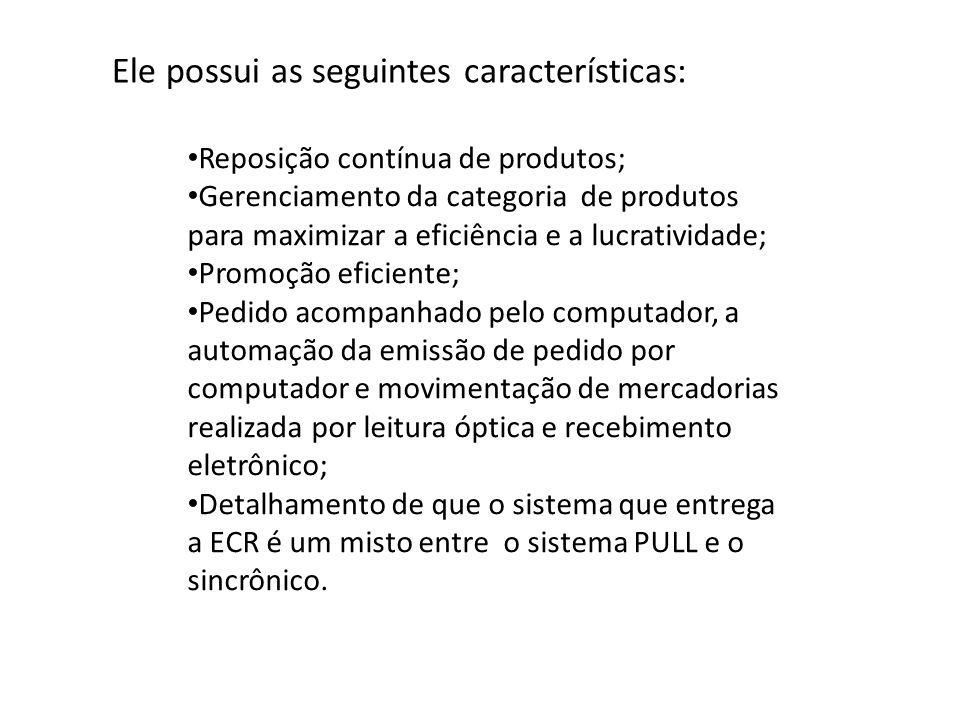 Ele possui as seguintes características: Reposição contínua de produtos; Gerenciamento da categoria de produtos para maximizar a eficiência e a lucratividade; Promoção eficiente; Pedido acompanhado pelo computador, a automação da emissão de pedido por computador e movimentação de mercadorias realizada por leitura óptica e recebimento eletrônico; Detalhamento de que o sistema que entrega a ECR é um misto entre o sistema PULL e o sincrônico.