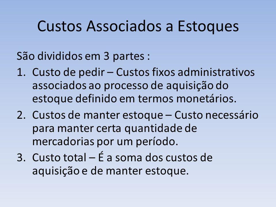 Custos Associados a Estoques São divididos em 3 partes : 1.Custo de pedir – Custos fixos administrativos associados ao processo de aquisição do estoqu