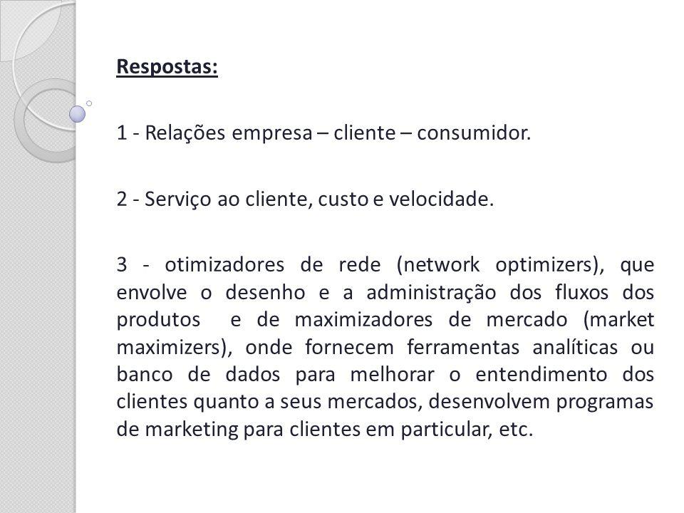 Respostas: 4 - Associação de empresas que atendem aos mesmos clientes finais e que não são concorrentes entre si.