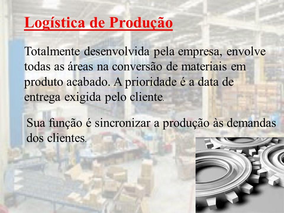 Logística de Produção Totalmente desenvolvida pela empresa, envolve todas as áreas na conversão de materiais em produto acabado.