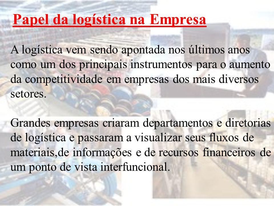 Papel da logística na Empresa A logística vem sendo apontada nos últimos anos como um dos principais instrumentos para o aumento da competitividade em empresas dos mais diversos setores.