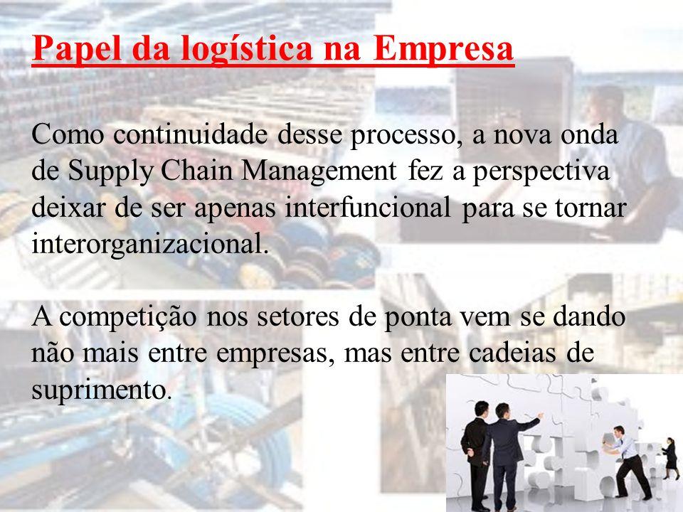 Papel da logística na Empresa Como continuidade desse processo, a nova onda de Supply Chain Management fez a perspectiva deixar de ser apenas interfuncional para se tornar interorganizacional.