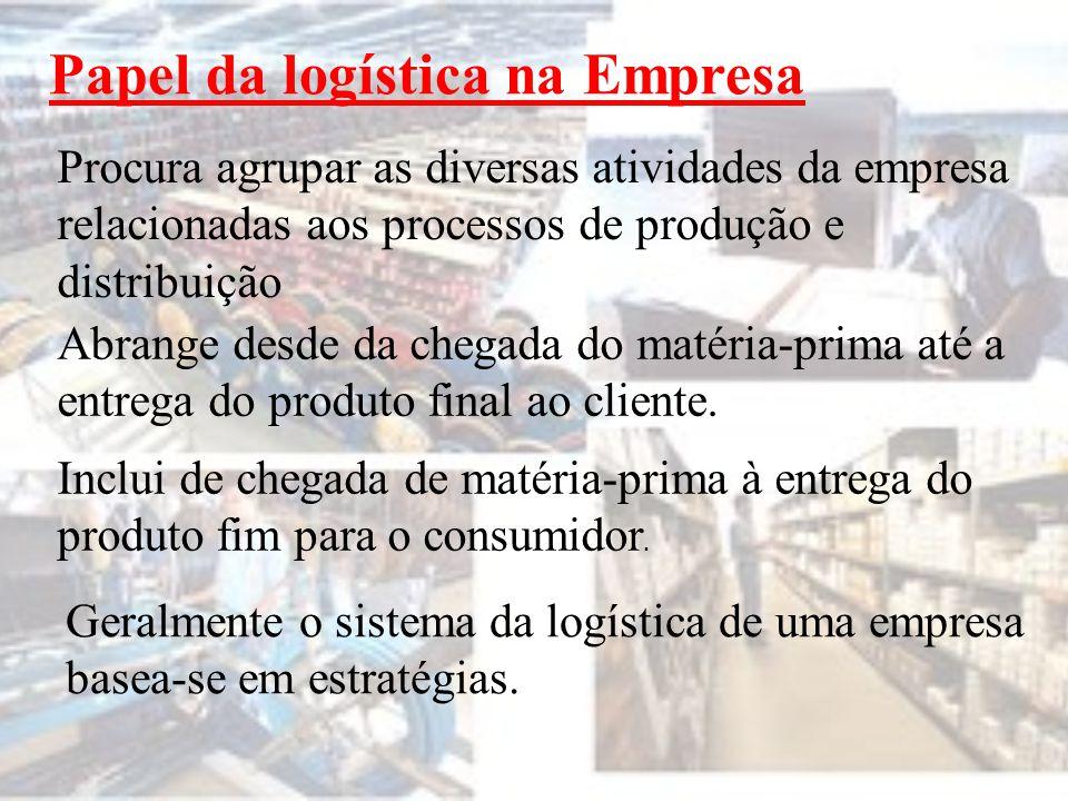 Papel da logística na Empresa Procura agrupar as diversas atividades da empresa relacionadas aos processos de produção e distribuição Abrange desde da chegada do matéria-prima até a entrega do produto final ao cliente.