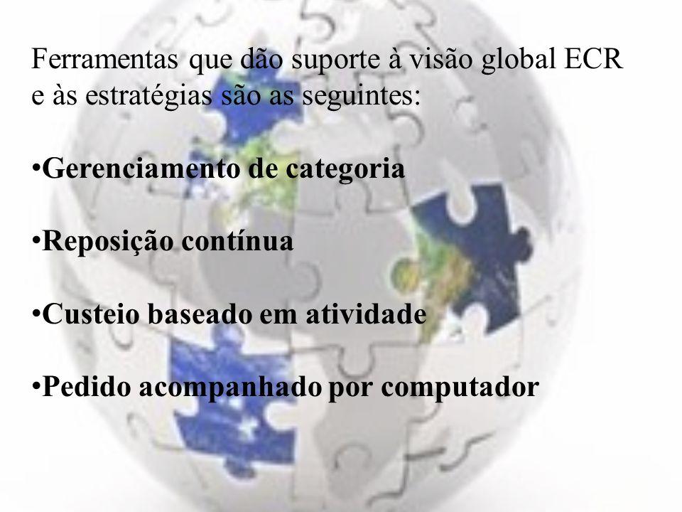 Ferramentas que dão suporte à visão global ECR e às estratégias são as seguintes: Gerenciamento de categoria Reposição contínua Custeio baseado em atividade Pedido acompanhado por computador