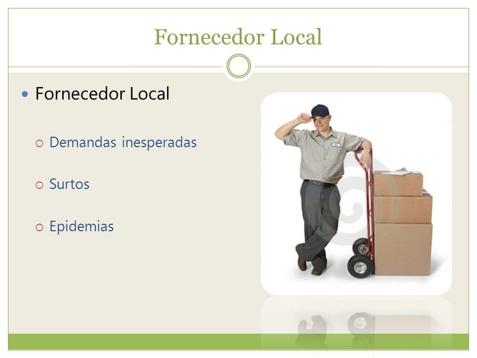 Fornecedor Local Demandas inesperadas Surtos Epidemias
