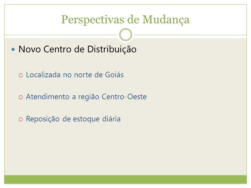 Perspectivas de Mudança Novo Centro de Distribuição Localizada no norte de Goiás Atendimento a região Centro-Oeste Reposição de estoque diária